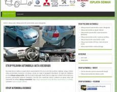 Otkup polovnih automobila | optimizacija i izrada sajta